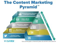 #Content Marketing Benchmarks: A 2015 Roadmap | Content Marketing Forum