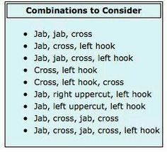 Kickboxing combinations