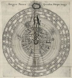 The 'Great Chain of Being' is an ancient Greek concept that classifies life on earth into a hierarchical order with respect to the rest of the universe. A great ladder links God and other divine beings to astronomical bodies, man, animals, plants and minerals. This hierarchical organisation of life laid the groundwork for the development of biological classification systems. Robert Fludd, Utriusque Cosmi majoris scilicet et minoris ... Oppenheim; Frankfurt, 1617.536.l.11(1)
