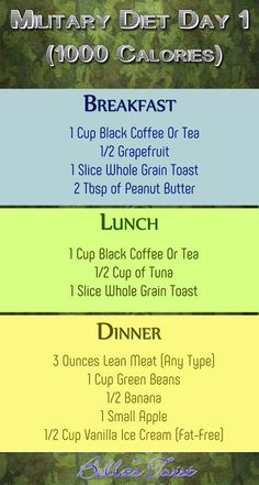 Military Diet Day 1 (1000 Calories) . Click To See The Article : Military Diet – Most Complete Resource On Internet #MilitaryDiet #Diet #DietThatWorks #DietPlan #Weightloss #WeightlossPlan