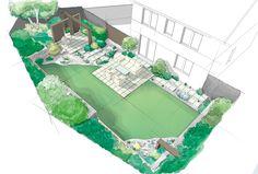 Option 1 - Birdview Mental Health Benefits, North Hills, Garden Works, Garden On A Hill, Landscaping Work, When Things Go Wrong, Garden Maintenance, Glasgow Scotland, Urban Setting