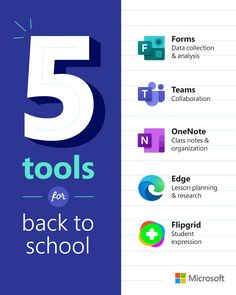 Microsoft Classroom, Online Classroom, Teaching Technology, Educational Technology, School Fun, Back To School, Inclusion Classroom, Learning Tools, Study Notes