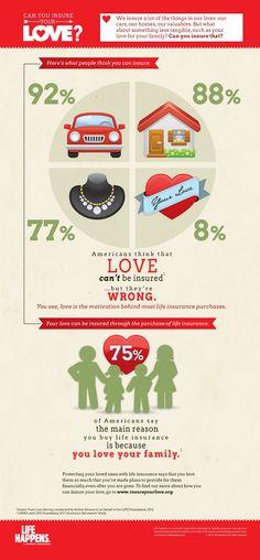 Can you #InsureYourLove?  [#infographic]