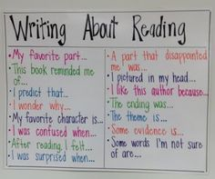 Anchor chart that gives students sentences that provokes feelings about their books. What they liked, didn't like, what they weren't sure about and how they felt after reading.