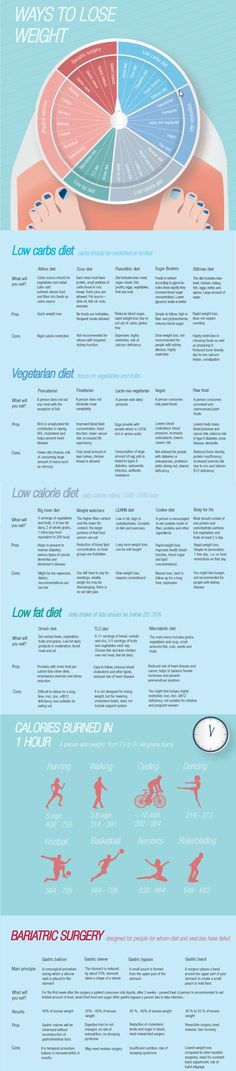 Diet Tips - Low Carbs Diet - Vegetarian Diet - Low Calorie Diet - Low Fat Diet https://fatdiminisherreallywork.wordpress.com/2017/05/28/diet-tips-low-carbs-diet-vegetarian-diet-low-calorie-diet-low-fat-diet/