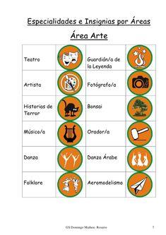 insignias scouts especialidades -