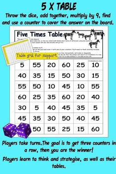 These are printable games for students to learn and practise times tables. These are dice games, so great for Math groups or centres. Because all multiplication tables are there, this resource makes it easy to differentiate and cater for all students Learning Multiplication Tables, Primary Maths Games, Activity Centers, Math Centers, Times Tables Games, Printable Math Games, Math Tables, Math Groups, Dice Games