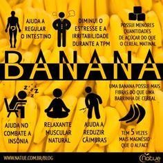 é, vou comprar mais bananas...
