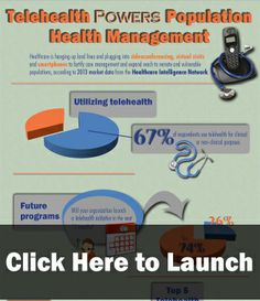 HINfographic:+Telehealth+in+Population+Health+Management