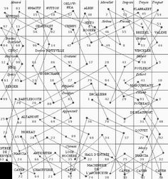 Georges Perec, Map of chess moves he used to compose his novel Life: a user's manual.