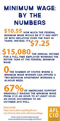 #MinimumWage By The Numbers. Read more at http://www.aflcio.org/Blog/Economy/10-Facts-About-the-Minimum-Wage #jobs #aflcio #economy