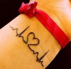 Heart beat rate tattoo on wrist
