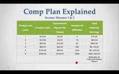 4 x 6 compensation plan matrix