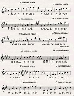 The Harmonic Minor Scale - Music Theory Lesson 8 Piano Scales, Guitar Scales, Learning Music Notes, Music Education, Music Theory Lessons, Piano Lessons, Scale Music, Minor Scale, Download Sheet Music
