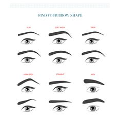 Eyebrow Shape for Your Face | Choosing the right eyebrow shape for your face.