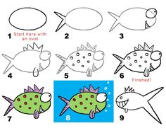 FISHY, FISHY! (draw your own conclusions)