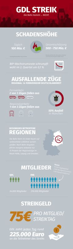 Bild zu Infografik GDL-Streik Bahnstreik