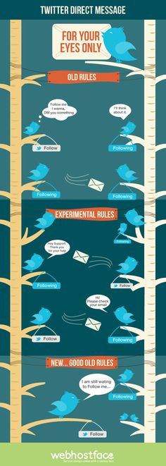 Twitter Direct DM #infographic