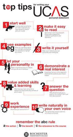 Good use of a relevant infographic (UCAS application guide for Sixth formers) that can be used for content marketing.