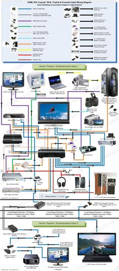 Home Theater Diagram – Movie Room at Home – Hometheaters Home Theater Setup, Home Theater Speakers, Home Theater Rooms, Home Theater Projectors, Home Theater Design, Home Theater Seating, Home Theater Wiring, Home Technology, Computer Technology