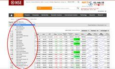 3 Simple Tricks to Stock Research in India for Beginners - Trade Brains Stock Market Investing, Investing In Stocks, Stock Research, Stock Screener, Stock Market For Beginners, Stock Analysis, Fundamental Analysis, Economic Times, Best Stocks