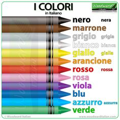 I colori in Italiano The main colors in Italian are: nero / nera – black marrone – brown grigio / grigia – gray / grey bianco / bianca – white giallo / giallo – yellow…