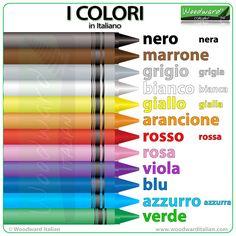 I colori in Italiano The main colors in Italian are: nero / nera – black marrone – brown grigio / grigia – gray / grey bianco / bianca – white giallo / giallo – yellow…