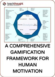 What began as a post about gamification became more a matter of student motivation–what motivates students in the classroom and why. Philosophy Theories, Motivational Activities, Cult Of Pedagogy, Learning Organization, Word Challenge, Systems Thinking, Problem Based Learning, Behavioral Science, Student Motivation
