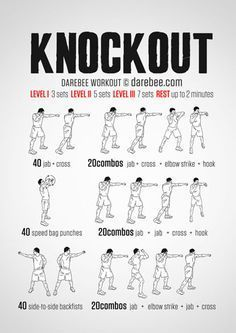 Knockout Workout - Upper body work does not always have to have pull ups and push ups nor does it require weights. A dynamic approach that employs shadow boxing moves and precise martial arts techniques pushes the muscles to work in both concentric and ec Shadow Boxing Workout, Boxing Training Workout, Mma Workout, Kickboxing Workout, Gym Workout Tips, Boxing Workout With Bag, Boxing Workout Routine, Workout Fitness, Kick Boxing