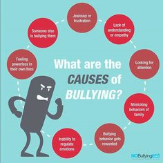causes of bullying in school