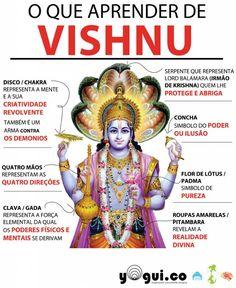 o-que-parender-de-VISHNU-small. Tantra, Om Sign, Lord Vishnu Wallpapers, Om Namah Shivaya, Shiva Shakti, Hindu Deities, Krishna Art, Indian Gods, Gods And Goddesses