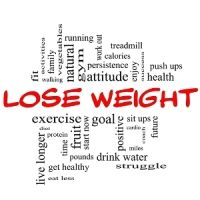 Weight Loss Affirmations: Top 10 Food & Nutrition Affirmation for Weight Loss - Weightopia UK