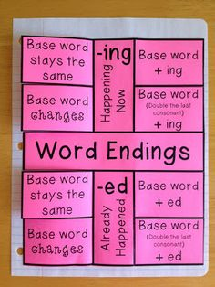 Love this fabulous (and easy) way for students to categorize word endings!! I Love 2 Teach: Word Endings Foldable {Freebie}