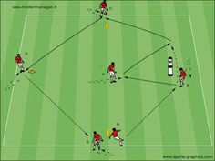 During soccer training, you are introduced to many different things. While many of these things focus on technique, speed is an important element in soccer as well. However, it is not the most important component to the game. Soccer Coaching, Soccer Training, Barcelona Training, Soccer Workouts, Football Drills, Football Is Life, Youth Soccer, Sports, Game