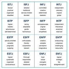 The 16 personality types according to Meyers and Briggs. I swear by this, people need to know in which area they fit: knowing your best suited career area, and understanding how to communicate with different personality traits.