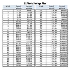 yearly savings plan - Google Search