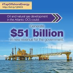 Oil and natural gas development in the Atlantic OCS could generate $51 billion in new revenue for the government.