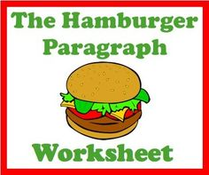 "Hamburger Paragraph Method: Teaching Proper Paragraph Format  from Presto Plans on TeachersNotebook.com (1 page)  - This worksheet is used to support instruction on proper paragraph writing using the ""Hamburger Paragraph Method""   In the top bun students introduce/hook the reader. In the middle sections they give reasons, support, quotes, details, explanation"