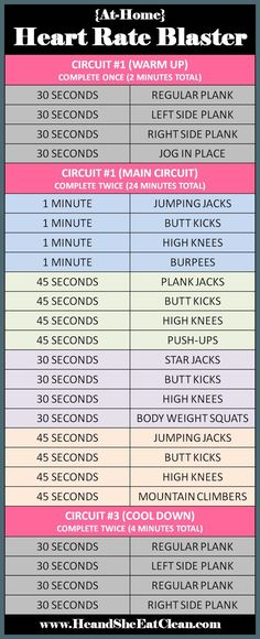 Heart Rate blaster circuit workout