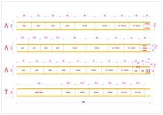Line Chart, Periodic Table, Diagram, Periodic Table Chart, Periotic Table