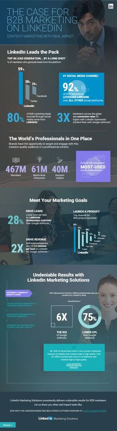 startup infographic & chart The Case for Marketing on LinkedIn Infographic Description The Case for Mobile Marketing, Marketing Online, Marketing Goals, Sales And Marketing, Content Marketing, Social Media Marketing, Digital Marketing, Marketing Ideas, Marketing Communications