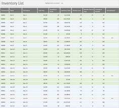 Inventory Excel List With Reorder Highlighting