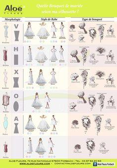 Tableau Bouquet De Mariée Et Robe Silhouette3