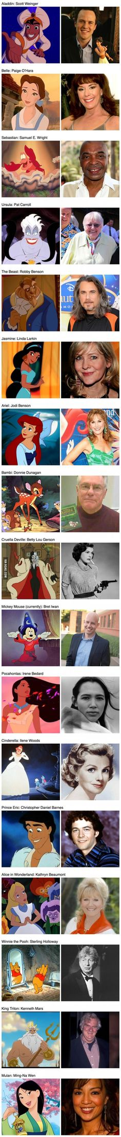 How the voice of Disney characters look like