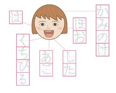 Japanese Language: hiragana tutorials for the face (かお) - cont.
