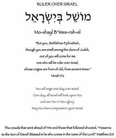 Rule over Israel Hebrew