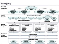 Strategic Group Map Template Pa5T0aoT