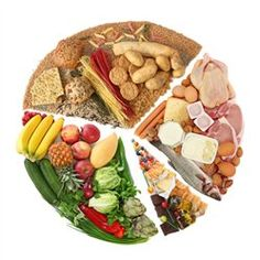 What we eat is interpreted in our body. We look healthy if we eat good and healthy food, but we will look otherwise if we eat foods with low nutrition. Nutrition is absolutely needed by our body to ke Dieta Flexible, Dieta Dash, Low Glycemic Diet, Menu Dieta, Healthy Snacks, Healthy Recipes, Eat Healthy, Healthy Options, Healthy Plate