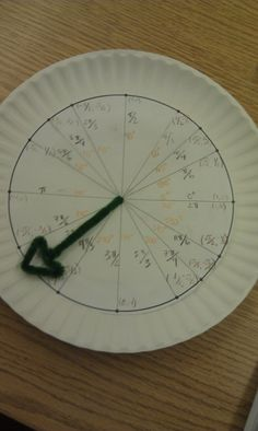 This idea really connects special triangles and the unit circle. I did something similar with my students and that's when they were able to start understanding why the signs change but the values don't in different quadrants.