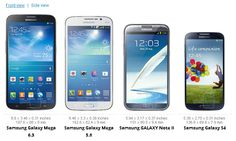Samsung Has Announced A Huge Phone Called Galaxy Mega – Here's How Its Size Compares To Other Smartphones   ZAGGblog